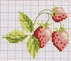 Strawberry free cross stitch chart