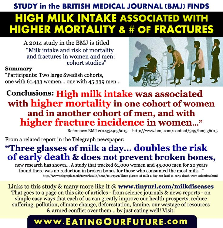 Best Good Scientific Medical Facts Science Health BMJ Journal Studies Study Reports Higher Rates Death Disease Illness Osteoporosis Bone Fractures Consuming Bad Wrong Unhealthy Not Healthy Drinking Drink Dairy Cow's Cow Milk Consumption