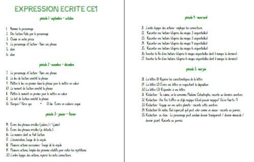 Expression écrite CE1