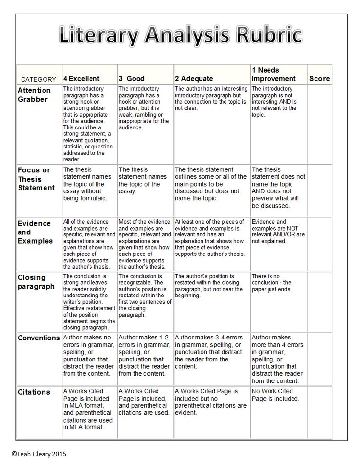 These materials will help you implement a literary analysis essay with your students. In the spirit of getting away from the five paragraph essay, it includes an outline template for a four-paragraph literary analysis, a peer-editing worksheet, and a rubric.