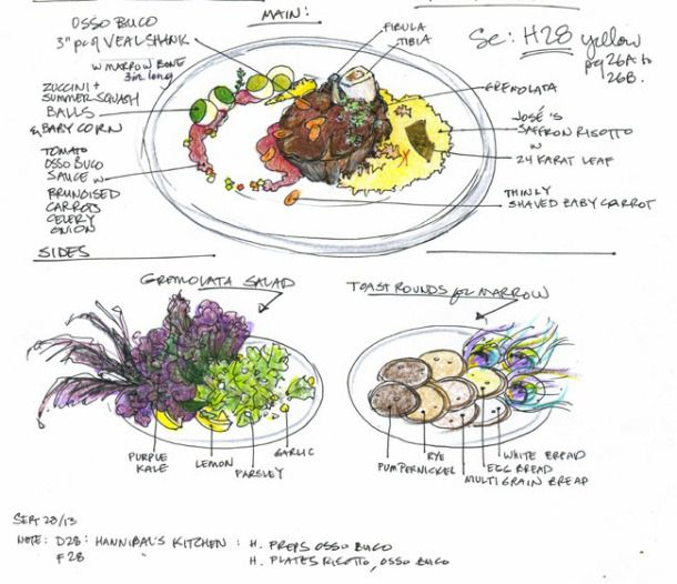 Sketch of concept for Veal Osso Bucco plating from Hannibal food stylist  Janice Poon