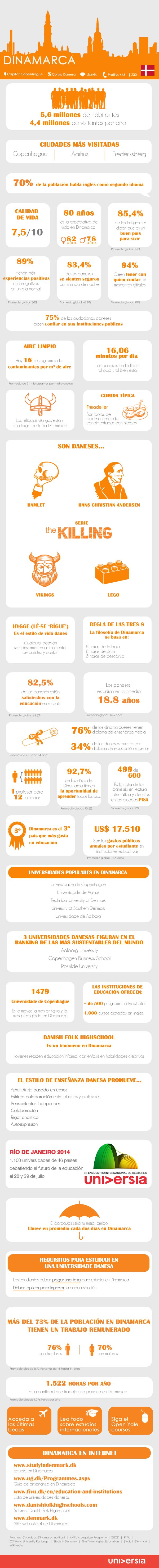 133 best Cultura general images on Pinterest | Info graphics ...