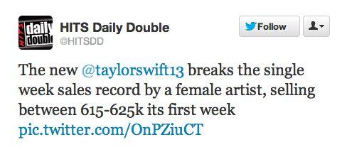 : Taylor Swift, T Swizzle, Posts