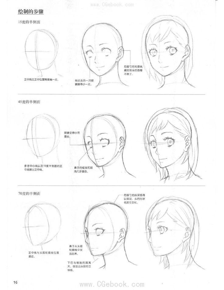 Referencias rostros