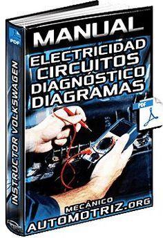 Descargar Manual Completo de Electricidad - Electrón, Cargas, Circuitos, Amperaje, Voltaje, Resistencia, Multímetro, Diagnóstico, Magnetismo y Diagramas Gratis en Español y PDF.