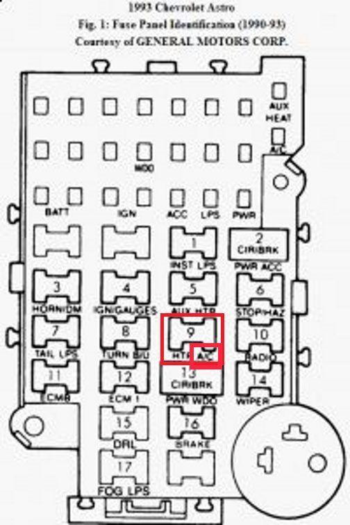 1994 Chevy Astro Van Fuse Diagram   Wiring Diagrams