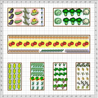 25 best ideas about vegetable garden layout planner on for Grow veg planner