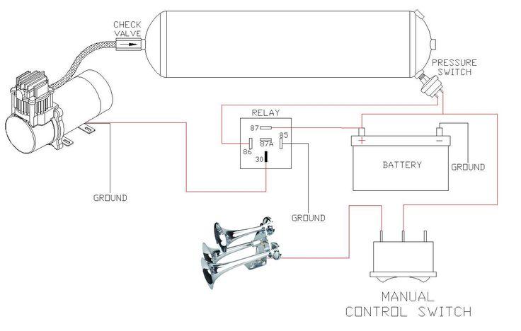 Wiring Diagram Cars Trucks Wiring Diagram Cars Trucks Truck Horn Wiring Wiring Diagrams Car Horn Cars Trucks Diagram