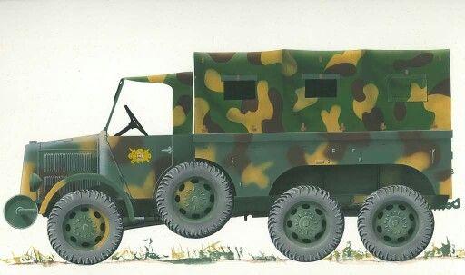 Raba-Botond Truck