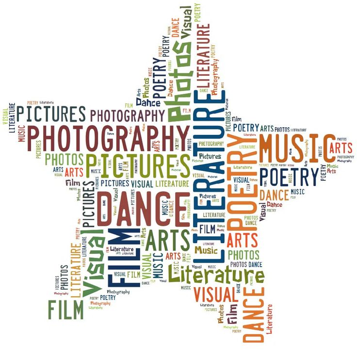 Word Cloud - great idea to promote PTA Reflections!