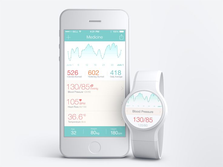 Medical App UI by RamotionGoogle+ | Dribbble | Behance | Twitter | http://ramotion.com