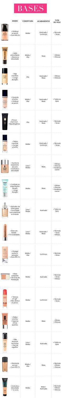 Dicas de como escolher a melhor base para a sua pele e make