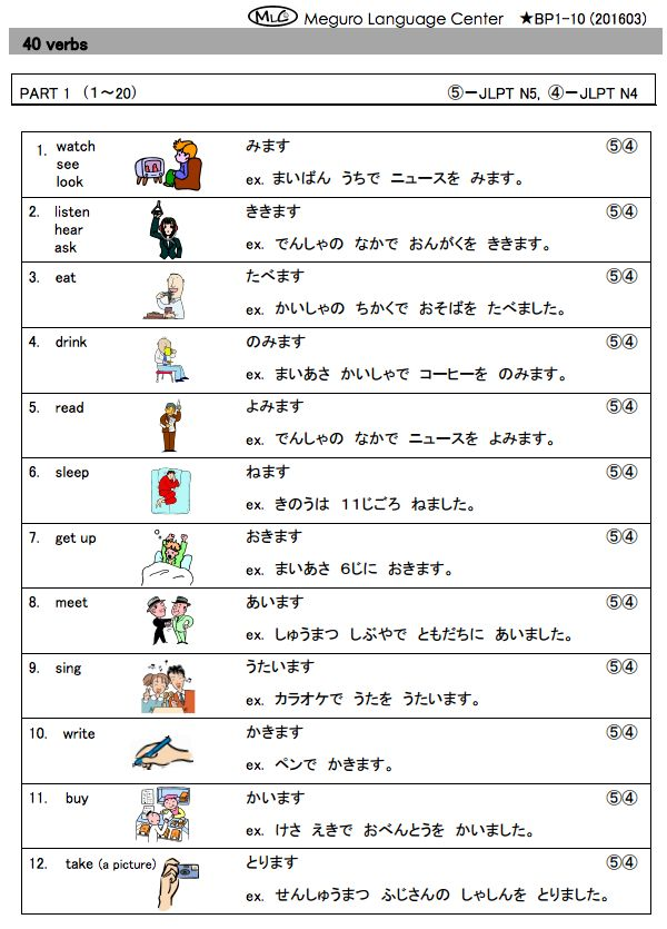 22 best Class ideas - Japanese images on Pinterest Hiragana - hiragana alphabet chart