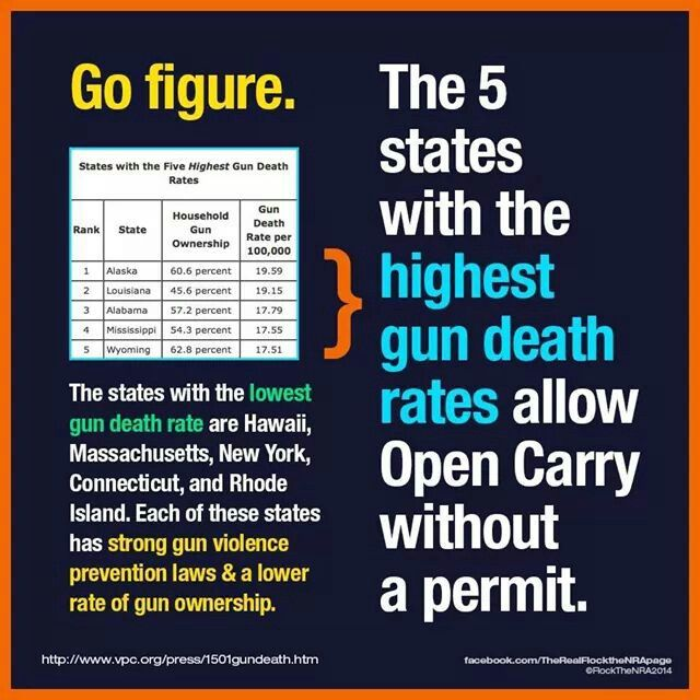 guns carrying death Ohio is a concealed carry state, meaning you are free to carry a  individuals,  including intimate partner violence and death by firearm.