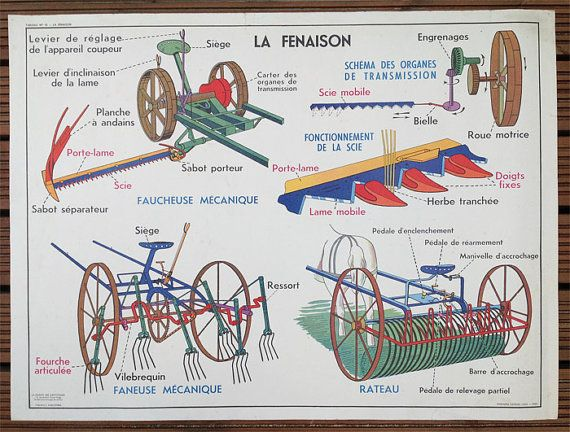 Vintage French School Poster Farm Machinery & Haymaking - Two Sides LMDI 1950s-60s