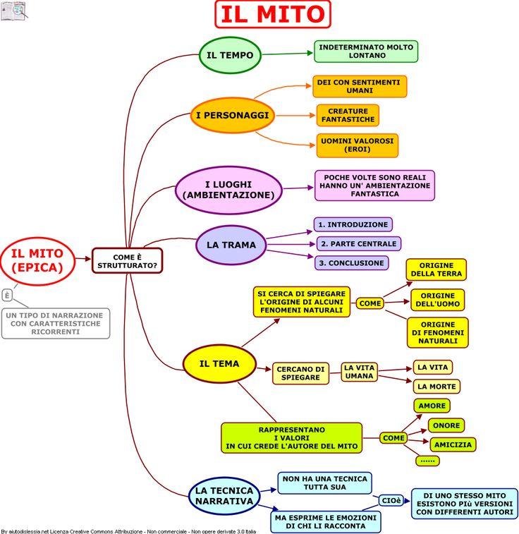 miti prima media mappe - Cerca con Google