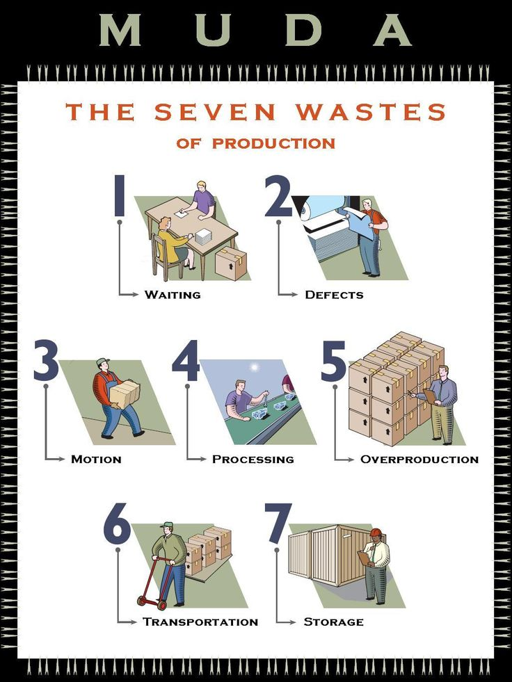 7 waste Waste (or wastes) are unwanted or unusable materials waste is any substance which is discarded after primary use, or it is worthless, defective and of no use.