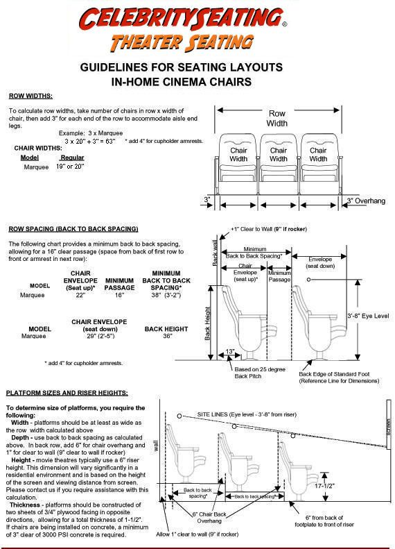 celebrity home theater seating - Home Theater Design Tool