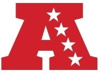 NFL - AFC Divisional Standings | #share #afc