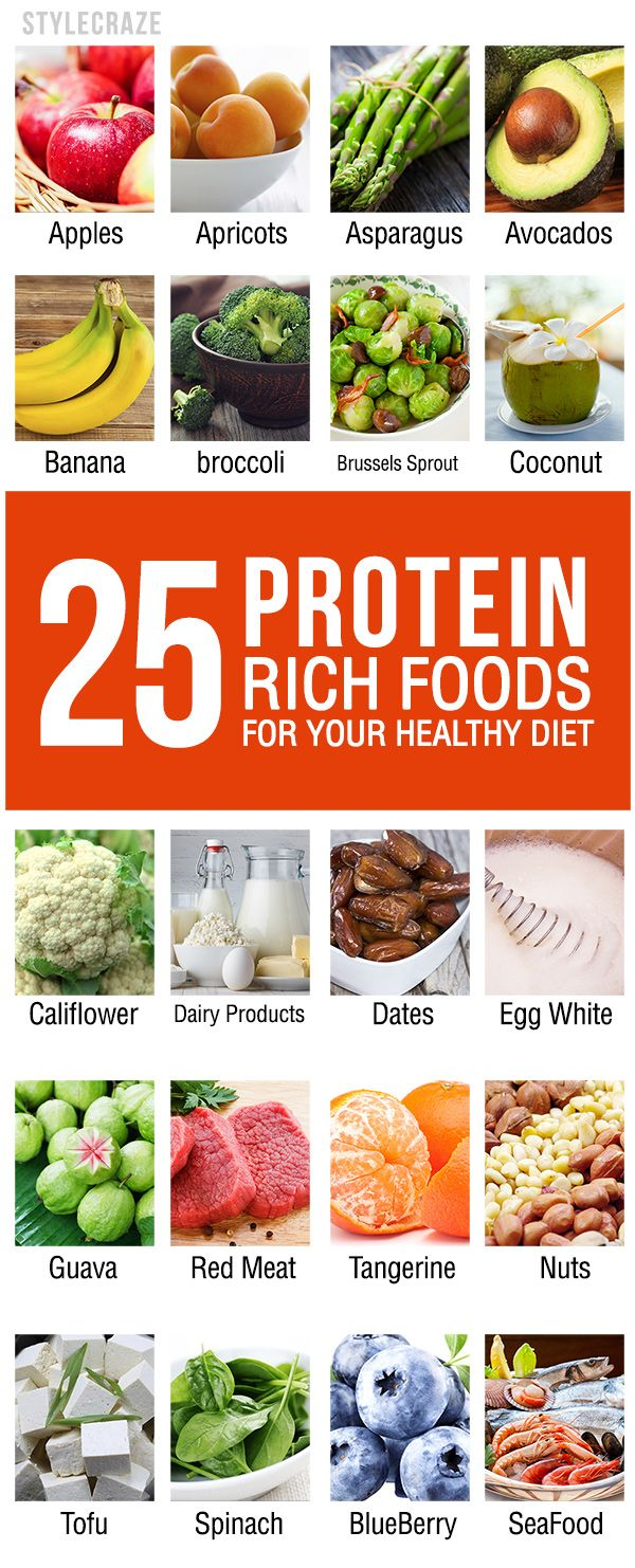 Protein rich foods are important nutrient components that are made of essential and non-essential amino acids which provide energy to the ...