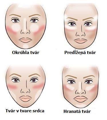 Kontúrujme správne podľa tvaru tváre!