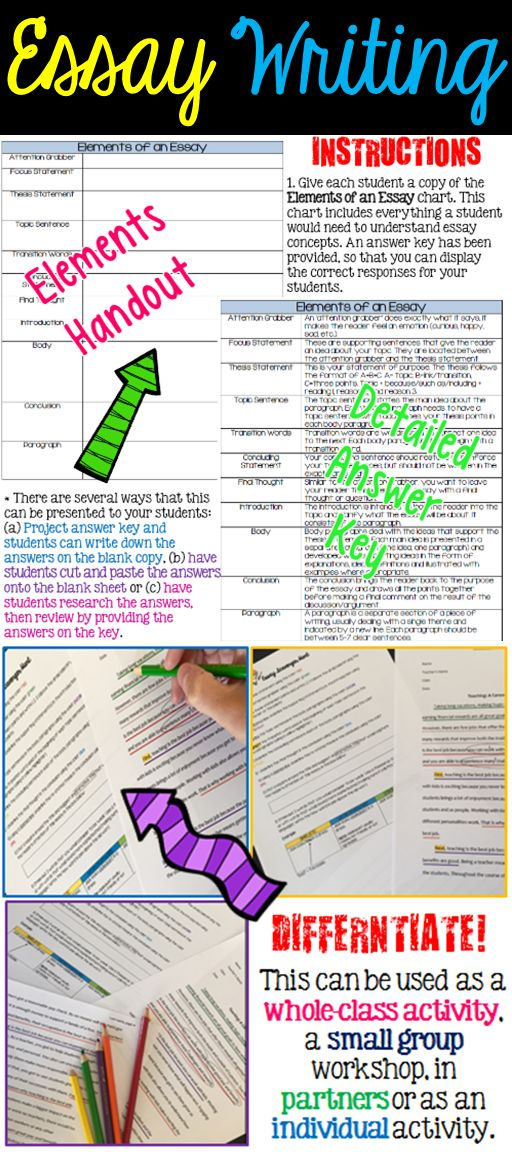 learn how to write essay What does a good essay need an academic essay aims to persuade readers of an idea based on evidence although there are some basic steps to writing an assignment, essay writing is not a linear process you might work through the different stages a number of times in the course of writing an essay.