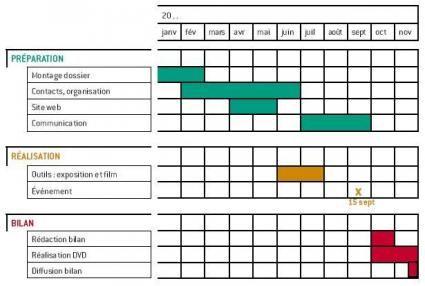 Telecharger retro planning excel gratuit Logitheque | Retroplanning, Planning excel et Planning