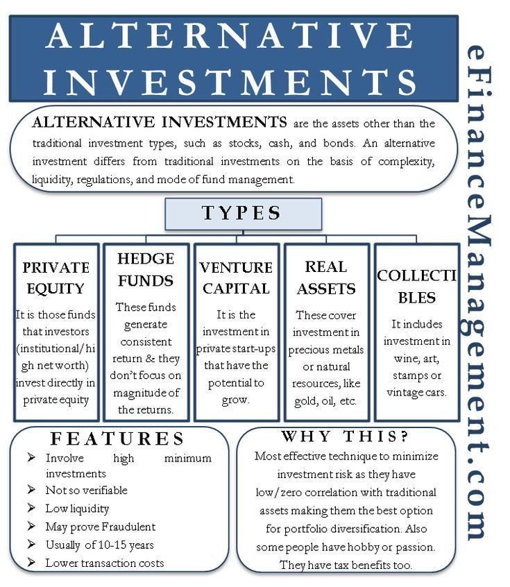 Alternative Investment Meaning Features And Types With Images