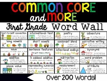 A content word wall supports vocabulary growth, gives students visual clues to make connections with key learning concepts, provides reference support, and promotes academic achievement in the content areas. This packet contains over 200 vocabulary cards to help you create the ultimate content focus wall in your classroom!