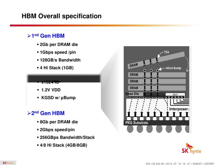 Hynix High-Bandwidth Memory Presentation Leaked | Computer Hardware Reviews - ThinkComputers.org