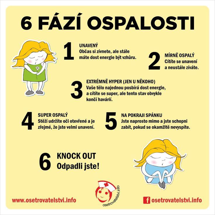 6 fází ospalosti