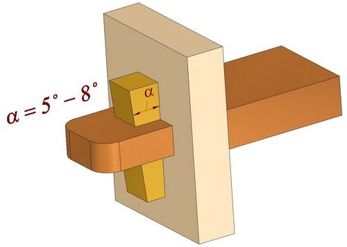 Knock Down Tenon Joint Pg 125