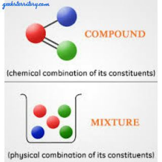 Compound and mxiture; Examples and differences    A Taste of what youll Learn   Basic   definition of Compound   Basic   compound and their component element   Formulae   of compounds   Basic   definition of mixtures and examples   Differences   between compounds and mixture  Compound   A compound is formed from the combination of two or more element which are chemically combined together. Examples are marble chips (Caco3) sodium chloride (Nacl) caustic soda or Sodium hydroxide (NaOH) Lime…