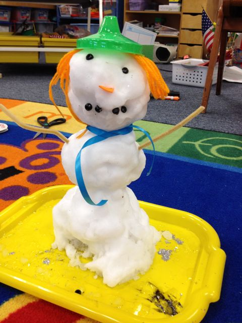 It's late January and we finally have snow! Since we came back from our holiday break we've been making snowmen, rea...