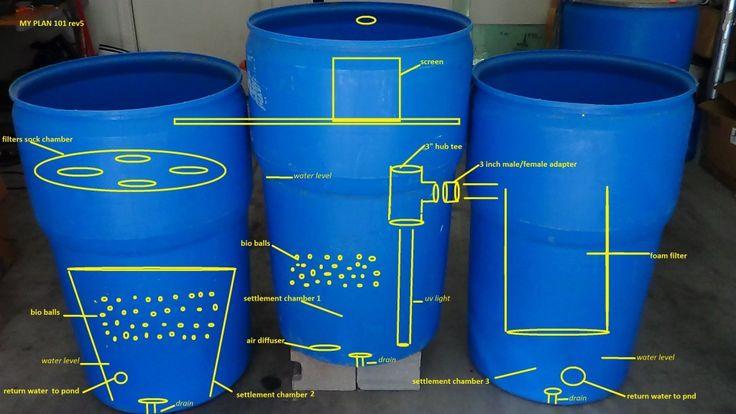 Home made koi pond filter with uv light filter part 1 for Koi pond uv light installation
