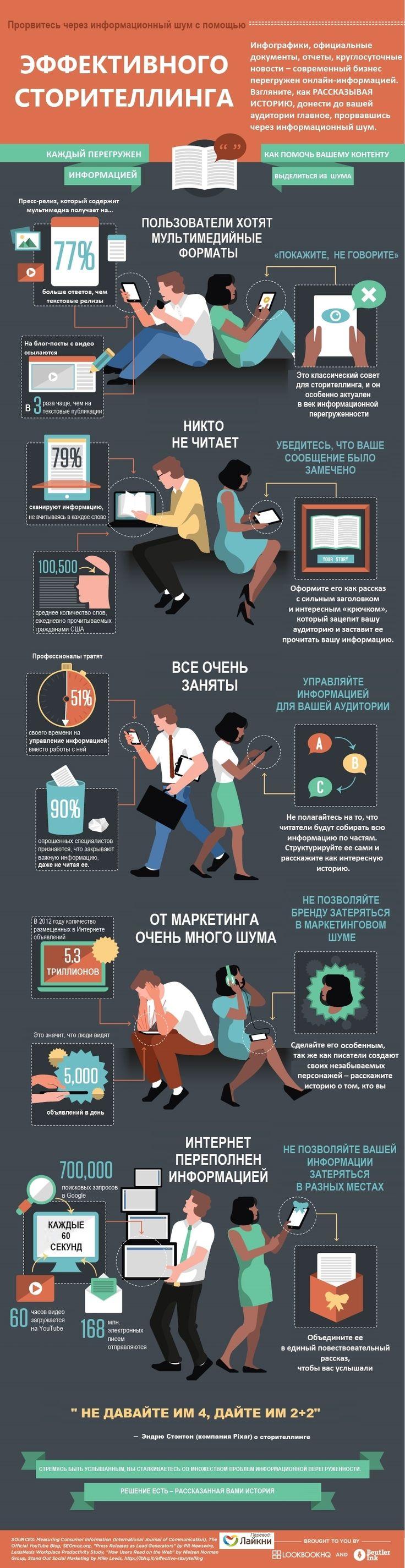 Инфографика: Сторителлинг, как способ прорваться через информационный шум