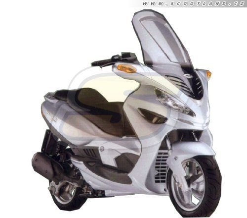 MALAGUTI SERVICE MANUAL MADISON 180 AND 200 SCOOTER ONLINE