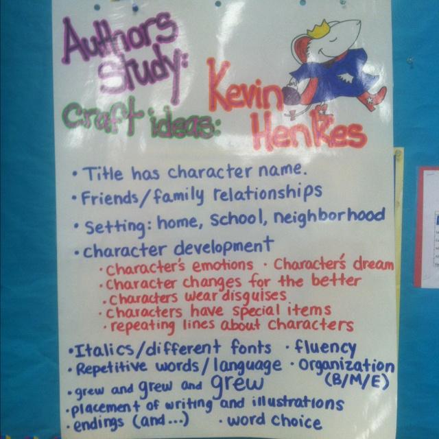 Author Study – Mo Willems – Joys of Kindergarten