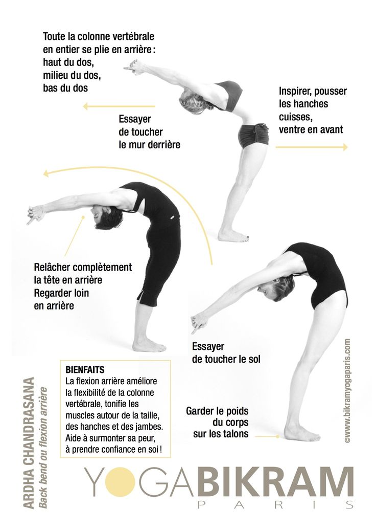 La position du mois - YOGA BIKRAM PARIS