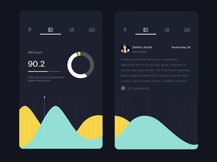 Just wanted to share some work in progress. Stay tuned for more! Follow me to stay updated. Dribbble | Behance | Instagram
