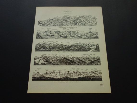 Old vintage panorama map of the Swiss Alps by DecorativePrints