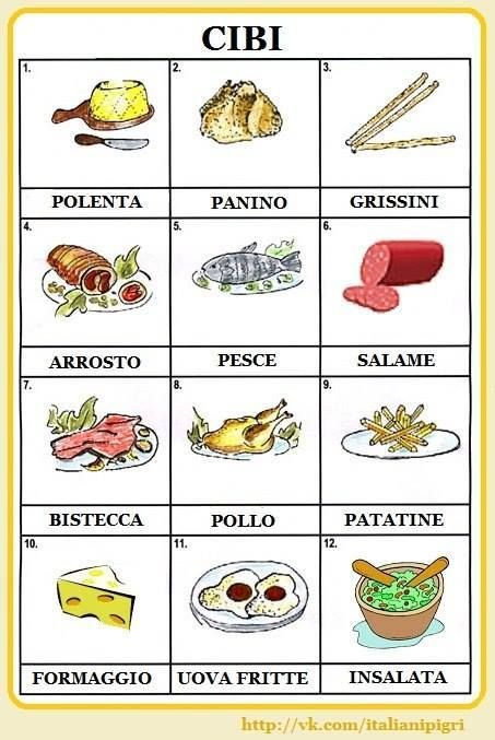 #Italian words Food, cibi                                                                                                                                                                                 Más
