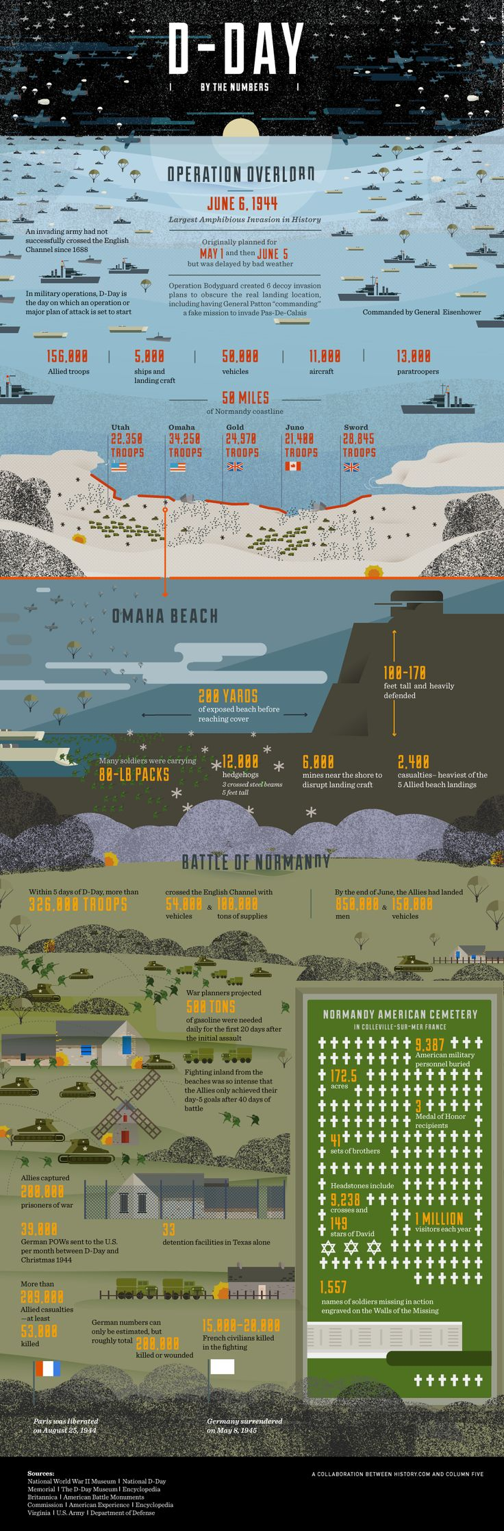 Day reenactment ww ii pictures pinterest - D Day Infographic