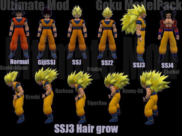 Todas las fases de Goku