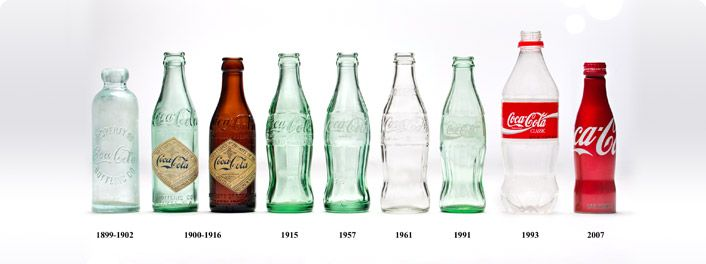 Coka Cola bottle styles through the years.