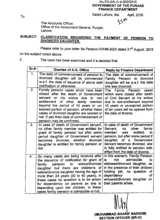 Clarification Regarding the Payment of Pension to Divorced Daughter