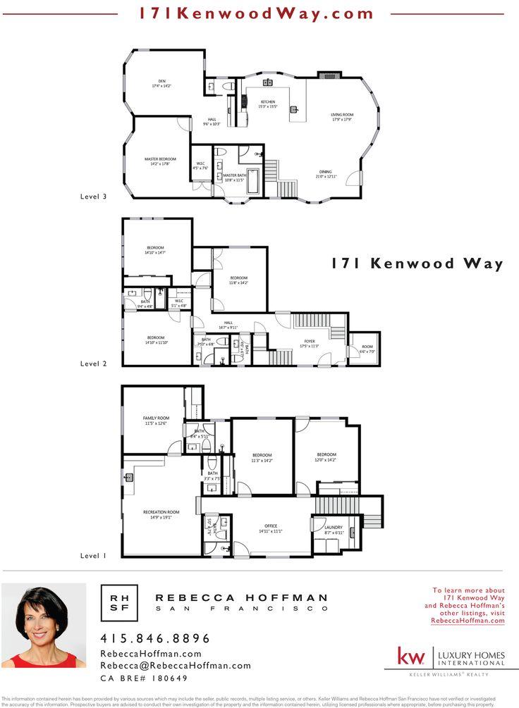 171 Kenwood Way | Rebecca Hoffman