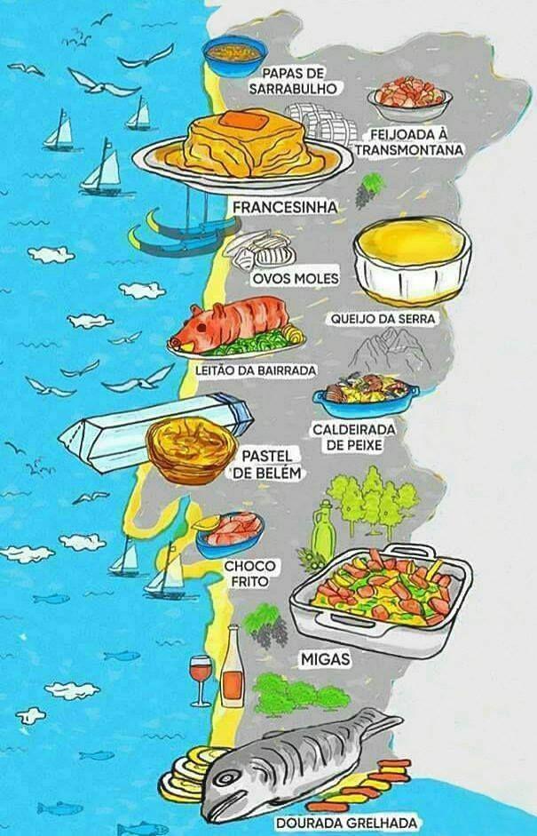 Carte régionale des spécialités culinaires du Portugal