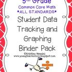 These student data binders are an easy to implement student data tracking system.    With these binders, your students will monitor their own growth ...