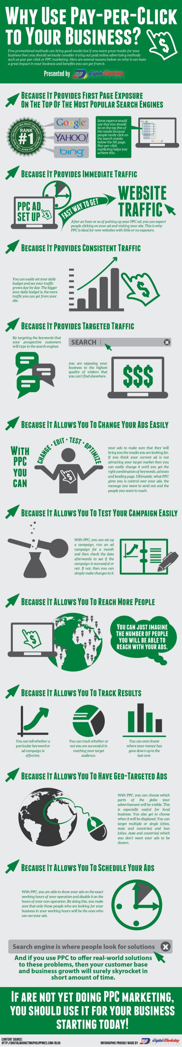 Why use Pay per click to your business #infographic #marketing #PPC via http://www.searchbloom.com/